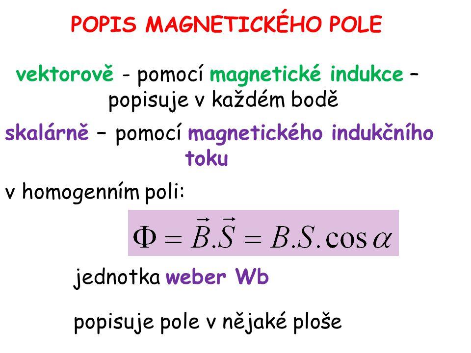 POPIS MAGNETICKÉHO POLE vektorově - pomocí magnetické indukce – popisuje v každém bodě skalárně – pomocí magnetického indukčního toku v homogenním pol