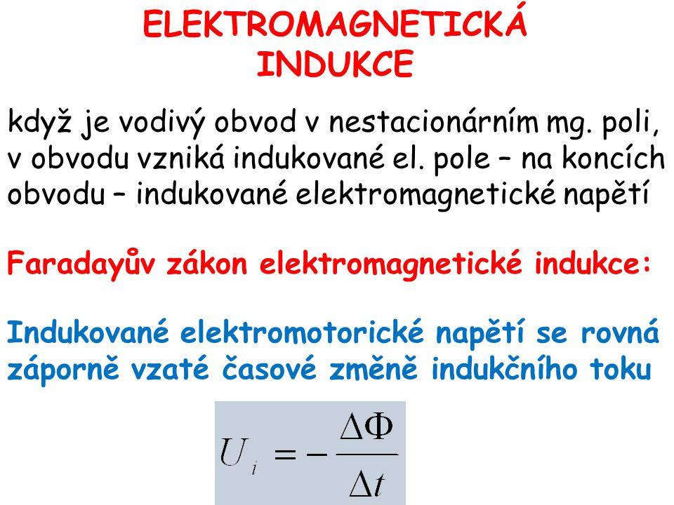 ELEKTROMAGNETICKÁ INDUKCE když je vodivý obvod v nestacionárním mg. poli, v obvodu vzniká indukované el. pole – na koncích obvodu – indukované elektro