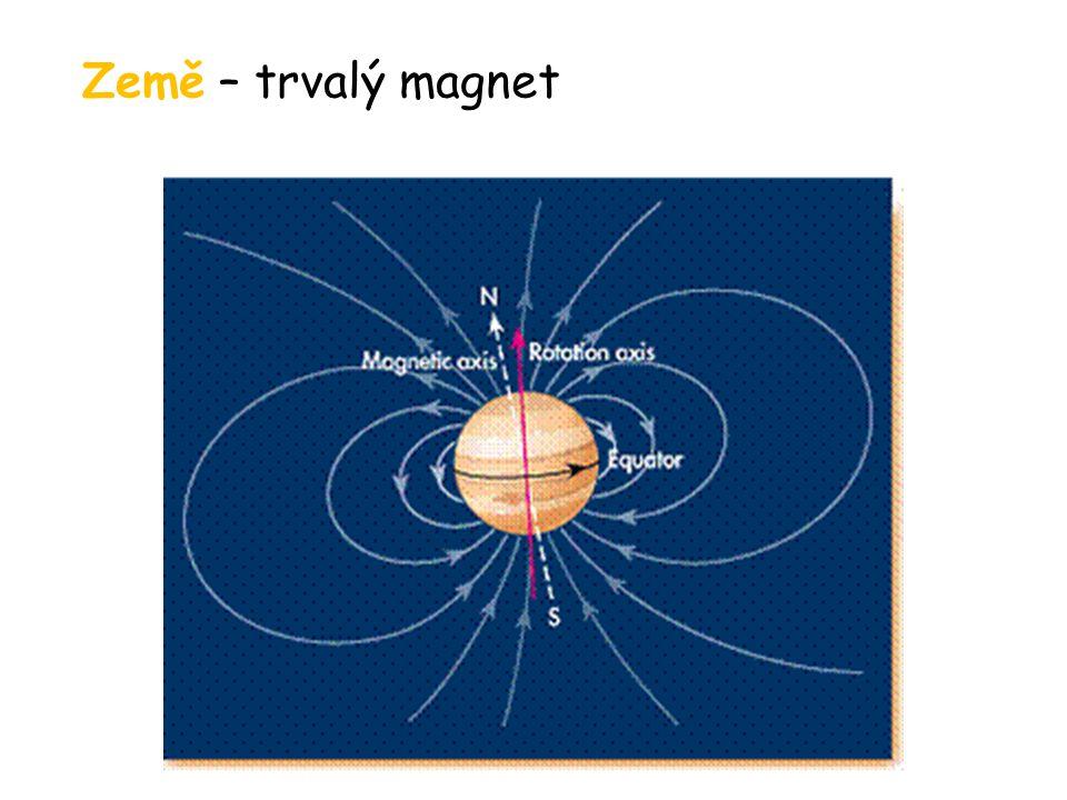 MAGNETICKÁ INDUKCE V OKOLÍ VODIČŮ S PROUDEM 1.v okolí přímého vodiče d – vzdálenost od vodiče 2.