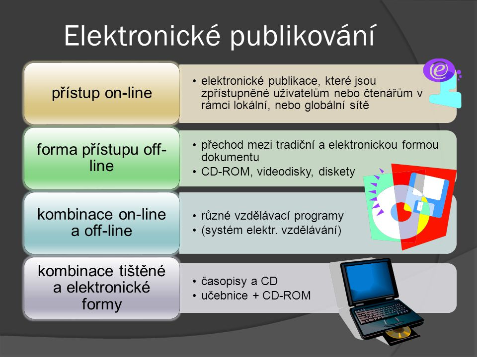 Elektronické publikování elektronické publikace, které jsou zpřístupněné uživatelům nebo čtenářům v rámci lokální, nebo globální sítě přístup on-line přechod mezi tradiční a elektronickou formou dokumentu CD-ROM, videodisky, diskety forma přístupu off- line různé vzdělávací programy (systém elektr.