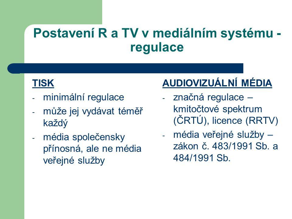 Postavení R a TV v mediálním systému - regulace TISK - minimální regulace - může jej vydávat téměř každý - média společensky přínosná, ale ne média ve