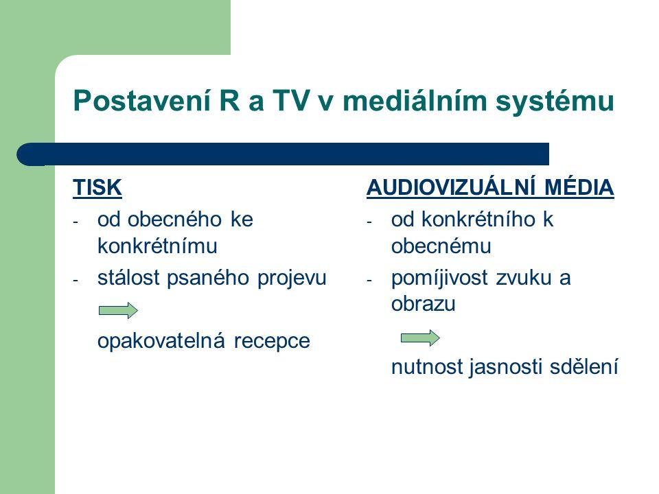 Postavení R a TV v mediálním systému TISK - od obecného ke konkrétnímu - stálost psaného projevu opakovatelná recepce AUDIOVIZUÁLNÍ MÉDIA - od konkrét