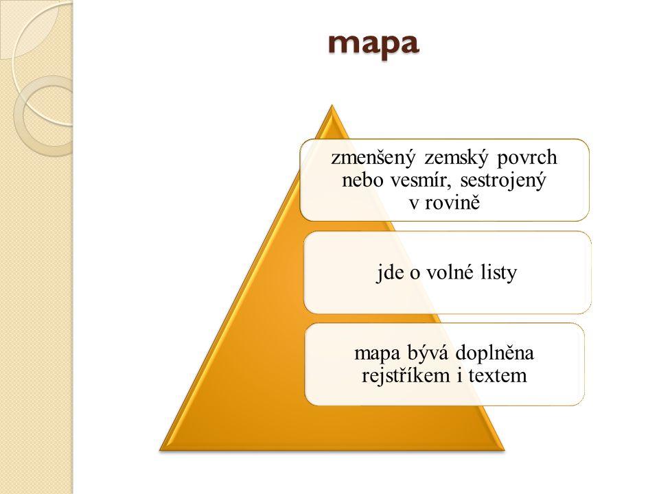plán mapa malé části zemského povrchu ( města, obce, parků…) nemá matematicky definované vztahy k zemskému zakřivení může být jednolistový, vázaný brožovaný, v kroužkové vazbě nebo volné listy v obálce