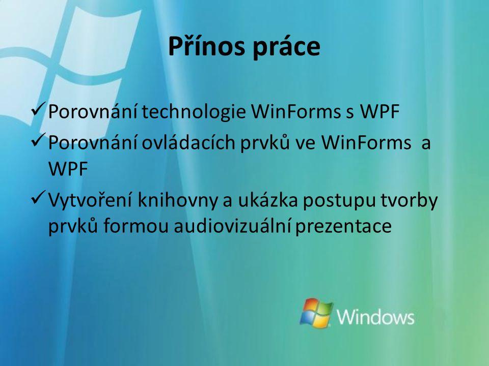 Přínos práce Porovnání technologie WinForms s WPF Porovnání ovládacích prvků ve WinForms a WPF Vytvoření knihovny a ukázka postupu tvorby prvků formou audiovizuální prezentace