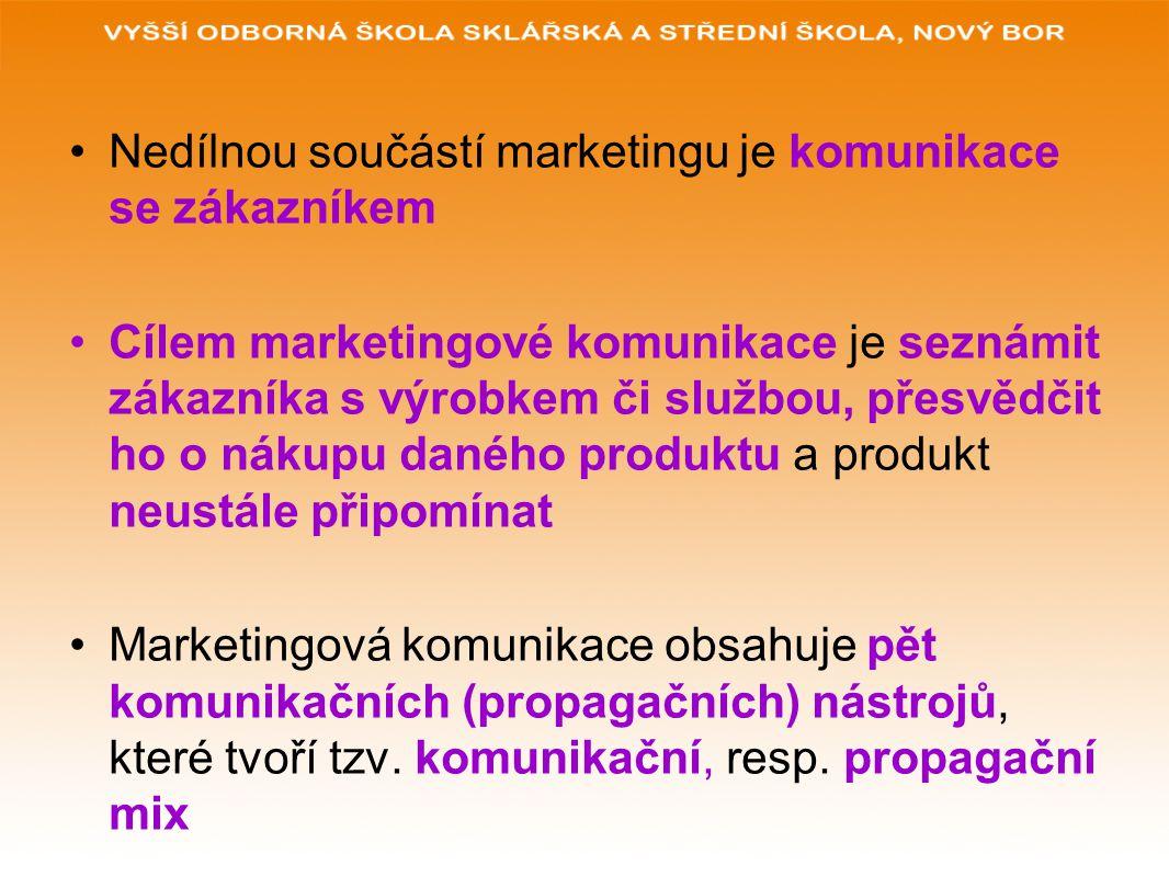 Nedílnou součástí marketingu je komunikace se zákazníkem Cílem marketingové komunikace je seznámit zákazníka s výrobkem či službou, přesvědčit ho o ná