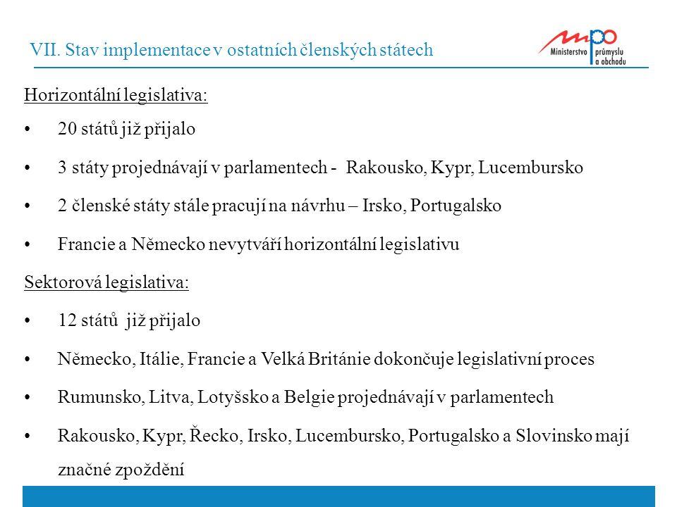 VII. Stav implementace v ostatních členských státech Horizontální legislativa: 20 států již přijalo 3 státy projednávají v parlamentech - Rakousko, Ky