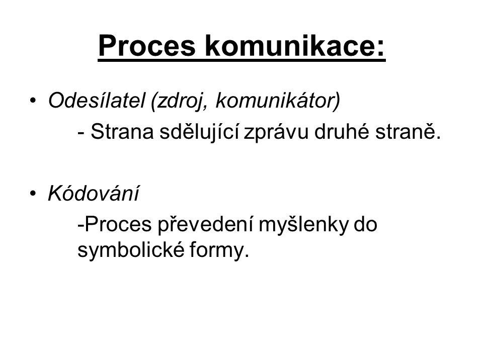 Proces komunikace: Odesílatel (zdroj, komunikátor) - Strana sdělující zprávu druhé straně. Kódování -Proces převedení myšlenky do symbolické formy.