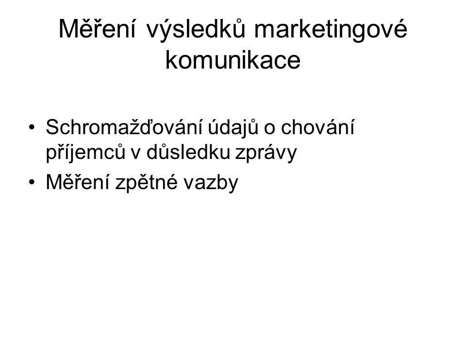 Měření výsledků marketingové komunikace Schromažďování údajů o chování příjemců v důsledku zprávy Měření zpětné vazby