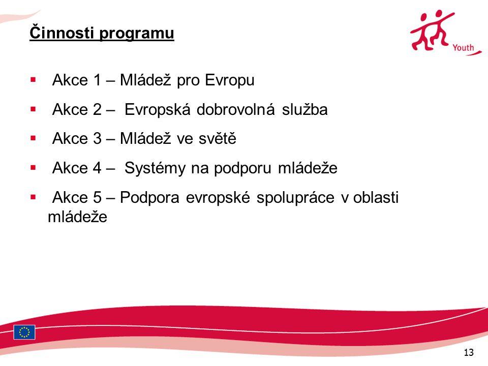 13 Činnosti programu  Akce 1 – Mládež pro Evropu  Akce 2 – Evropská dobrovolná služba  Akce 3 – Mládež ve světě  Akce 4 – Systémy na podporu mládeže  Akce 5 – Podpora evropské spolupráce v oblasti mládeže