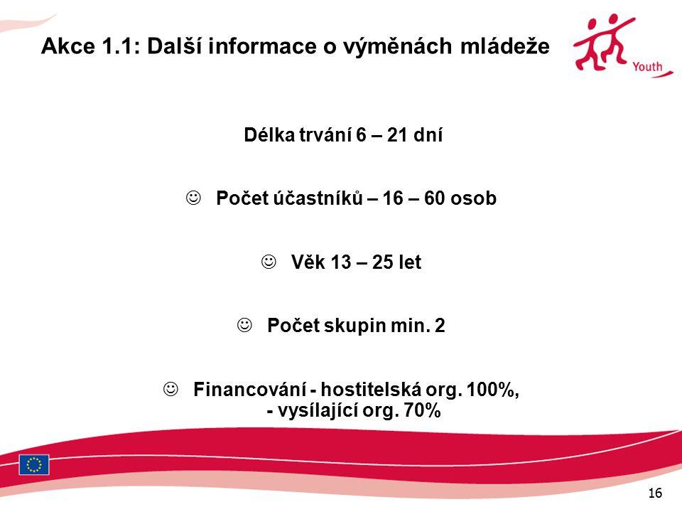 16 Akce 1.1: Další informace o výměnách mládeže Délka trvání 6 – 21 dní Počet účastníků – 16 – 60 osob Věk 13 – 25 let Počet skupin min.