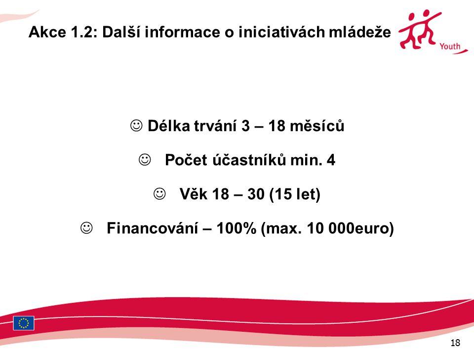 18 Akce 1.2: Další informace o iniciativách mládeže Délka trvání 3 – 18 měsíců Počet účastníků min.