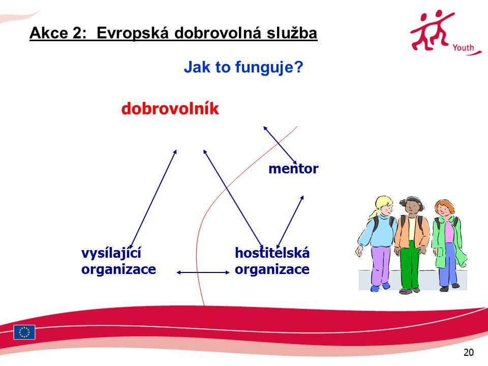 20 Akce 2: Evropská dobrovolná služba Jak to funguje.
