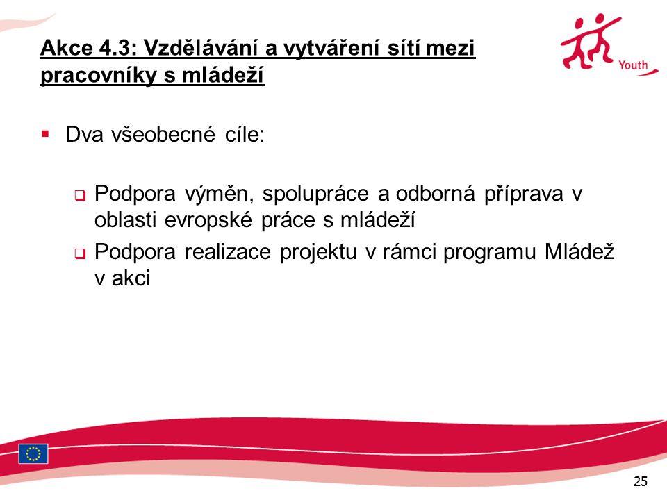 25 Akce 4.3: Vzdělávání a vytváření sítí mezi pracovníky s mládeží  Dva všeobecné cíle:  Podpora výměn, spolupráce a odborná příprava v oblasti evropské práce s mládeží  Podpora realizace projektu v rámci programu Mládež v akci