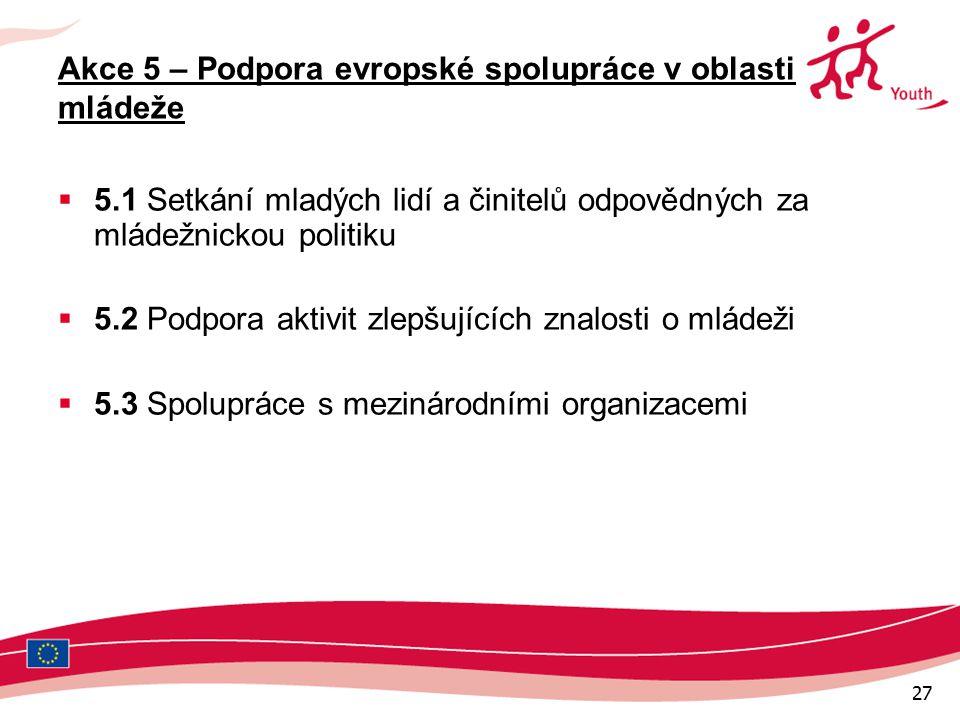 27 Akce 5 – Podpora evropské spolupráce v oblasti mládeže  5.1 Setkání mladých lidí a činitelů odpovědných za mládežnickou politiku  5.2 Podpora aktivit zlepšujících znalosti o mládeži  5.3 Spolupráce s mezinárodními organizacemi