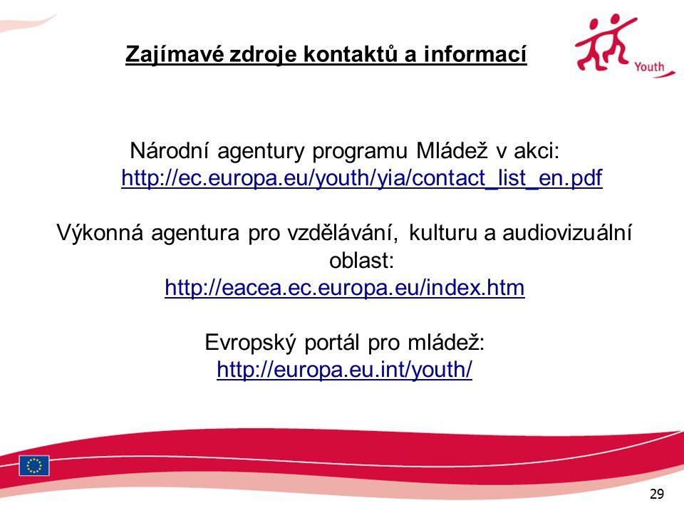29 Národní agentury programu Mládež v akci: http://ec.europa.eu/youth/yia/contact_list_en.pdf http://ec.europa.eu/youth/yia/contact_list_en.pdf Výkonná agentura pro vzdělávání, kulturu a audiovizuální oblast: http://eacea.ec.europa.eu/index.htm Evropský portál pro mládež: http://europa.eu.int/youth/ Zajímavé zdroje kontaktů a informací