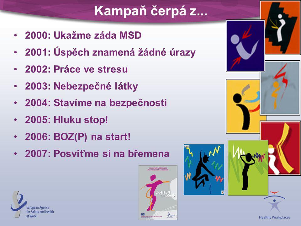 Kampaň čerpá z... 2000: Ukažme záda MSD 2001: Úspěch znamená žádné úrazy 2002: Práce ve stresu 2003: Nebezpečné látky 2004: Stavíme na bezpečnosti 200