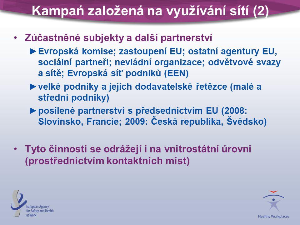 Kampań založená na využívání sítí (2) Zúčastněné subjekty a další partnerství ►Evropská komise; zastoupení EU; ostatní agentury EU, sociální partneři; nevládní organizace; odvětvové svazy a sítě; Evropská síť podniků (EEN) ►velké podniky a jejich dodavatelské řetězce (malé a střední podniky) ►posílené partnerství s předsednictvím EU (2008: Slovinsko, Francie; 2009: Česká republika, Švédsko) Tyto činnosti se odrážejí i na vnitrostátní úrovni (prostřednictvím kontaktních míst)