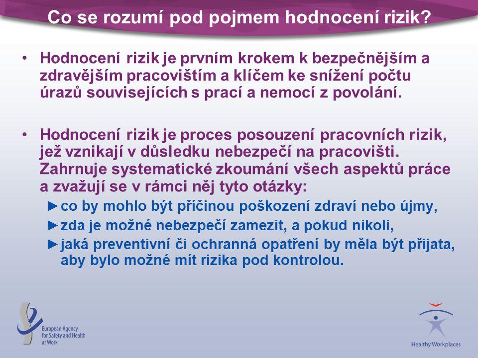 Co se rozumí pod pojmem hodnocení rizik? Hodnocení rizik je prvním krokem k bezpečnějším a zdravějším pracovištím a klíčem ke snížení počtu úrazů souv