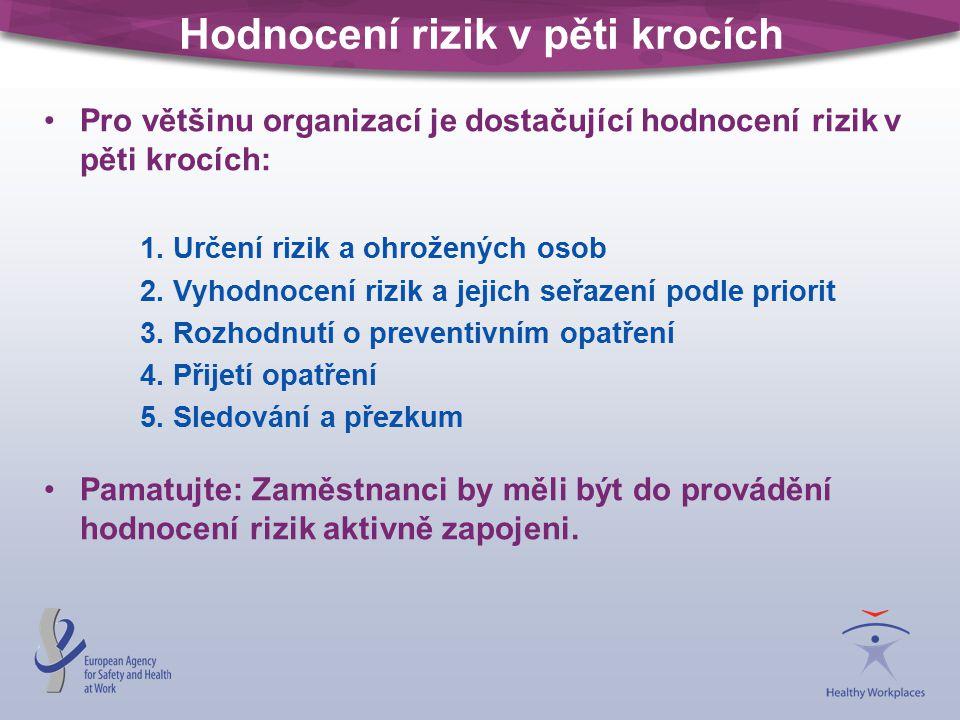 Hodnocení rizik v pěti krocích Pro většinu organizací je dostačující hodnocení rizik v pěti krocích: 1. Určení rizik a ohrožených osob 2. Vyhodnocení
