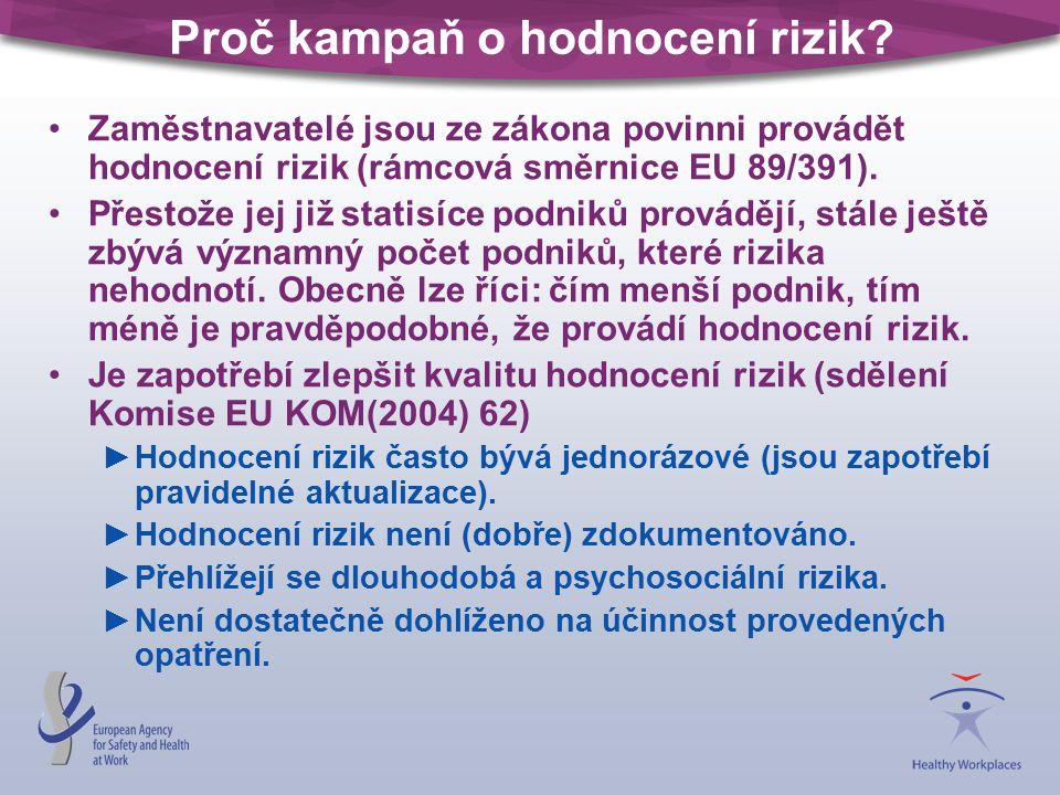 Proč kampaň o hodnocení rizik? Zaměstnavatelé jsou ze zákona povinni provádět hodnocení rizik (rámcová směrnice EU 89/391). Přestože jej již statisíce
