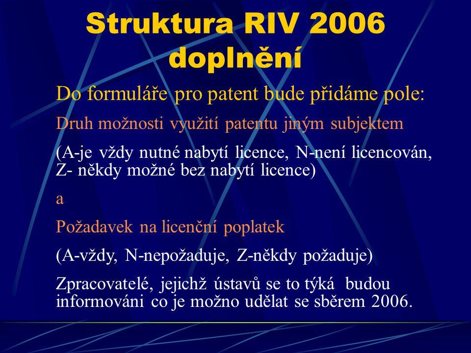 Struktura RIV 2006 doplnění Do formuláře pro patent bude přidáme pole: Druh možnosti využití patentu jiným subjektem (A-je vždy nutné nabytí licence, N-není licencován, Z- někdy možné bez nabytí licence) a Požadavek na licenční poplatek (A-vždy, N-nepožaduje, Z-někdy požaduje) Zpracovatelé, jejichž ústavů se to týká budou informováni co je možno udělat se sběrem 2006.