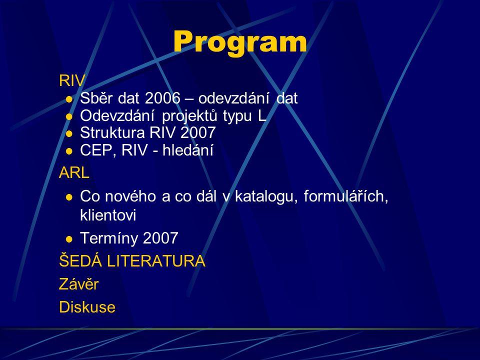 Program RIV Sběr dat 2006 – odevzdání dat Odevzdání projektů typu L Struktura RIV 2007 CEP, RIV - hledání ARL Co nového a co dál v katalogu, formuláří