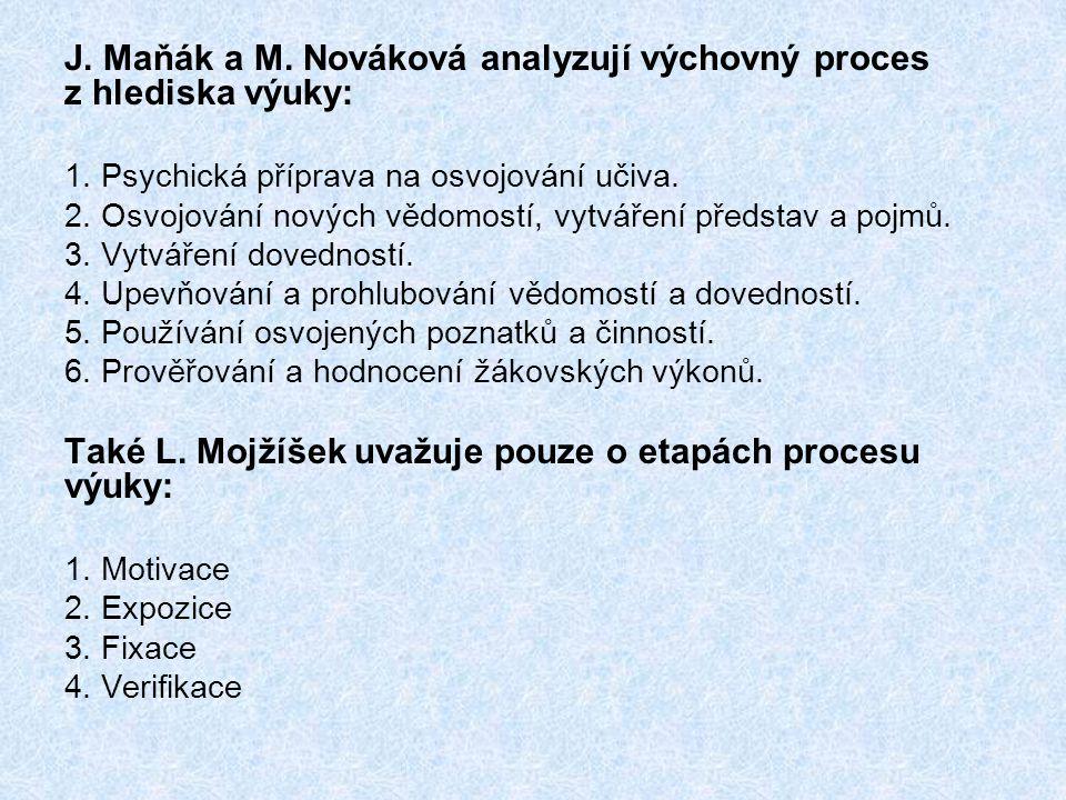 J.Maňák a M. Nováková analyzují výchovný proces z hlediska výuky: 1.