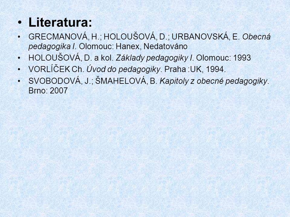 Literatura: GRECMANOVÁ, H.; HOLOUŠOVÁ, D.; URBANOVSKÁ, E.