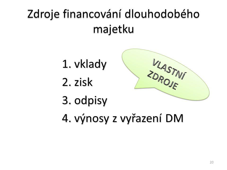 Zdroje financování dlouhodobého majetku 1. vklady 2. zisk 2. zisk 3. odpisy 3. odpisy 4. výnosy z vyřazení DM 20