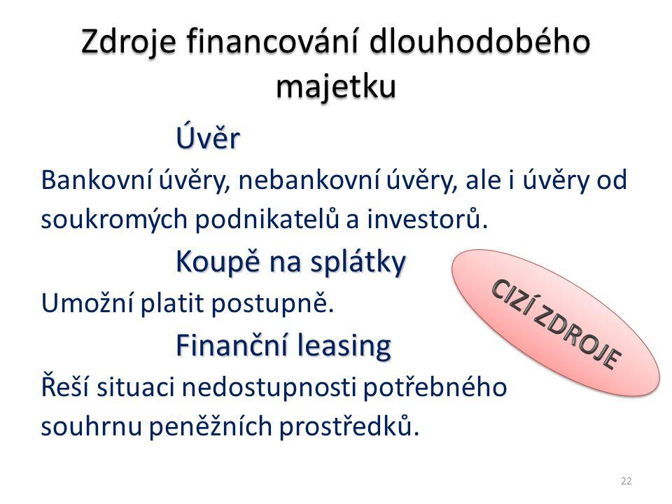 Zdroje financování dlouhodobého majetku Úvěr Úvěr Bankovní úvěry, nebankovní úvěry, ale i úvěry od soukromých podnikatelů a investorů. Koupě na splátk