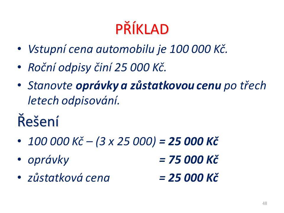 PŘÍKLAD Vstupní cena automobilu je 100 000 Kč. Roční odpisy činí 25 000 Kč. Stanovte oprávky a zůstatkovou cenu po třech letech odpisování.Řešení 100