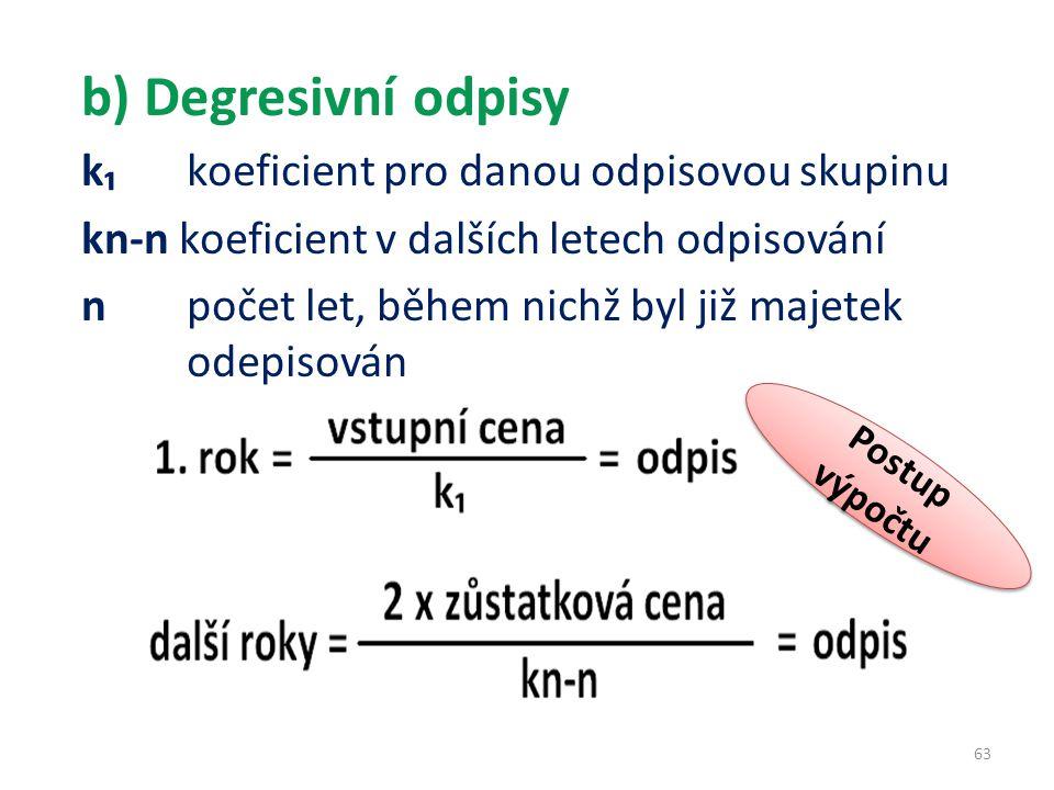 b) Degresivní odpisy k₁ koeficient pro danou odpisovou skupinu kn-n koeficient v dalších letech odpisování n počet let, během nichž byl již majetek od