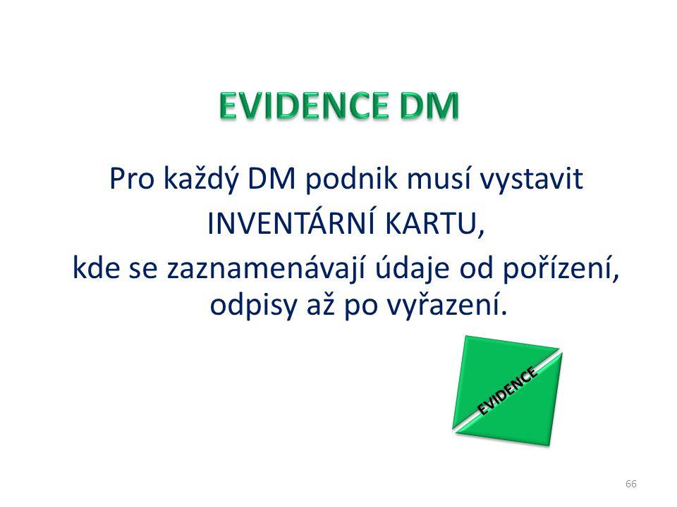Pro každý DM podnik musí vystavit INVENTÁRNÍ KARTU, kde se zaznamenávají údaje od pořízení, odpisy až po vyřazení. 66 EVIDENCE