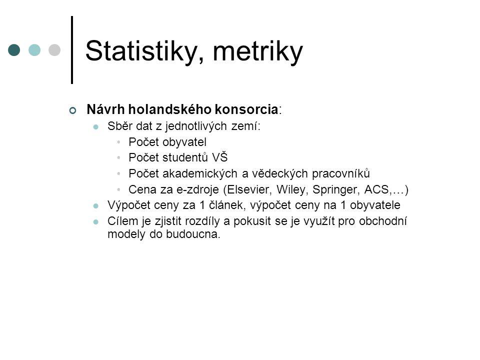 Statistiky, metriky Návrh holandského konsorcia: Sběr dat z jednotlivých zemí: Počet obyvatel Počet studentů VŠ Počet akademických a vědeckých pracovn