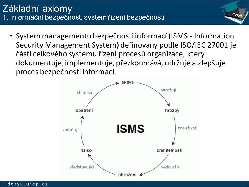 Základní axiomy 1. Informační bezpečnost, systém řízení bezpečnosti Systém managementu bezpečnosti informací (ISMS - Information Security Management S