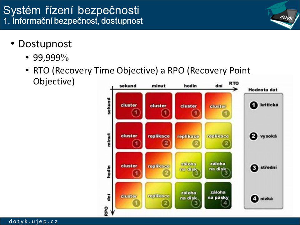 Systém řízení bezpečnosti 1. Informační bezpečnost, dostupnost Dostupnost 99,999 % RTO (Recovery Time Objective) a RPO (Recovery Point Objective)