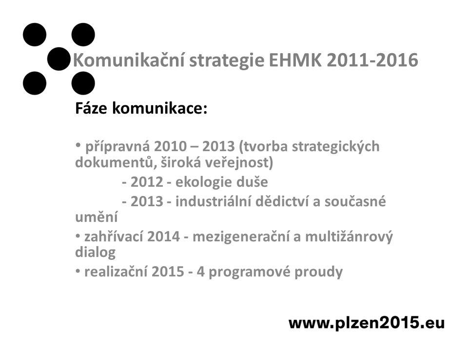 Komunikační strategie EHMK 2011-2016 Fáze komunikace: přípravná 2010 – 2013 (tvorba strategických dokumentů, široká veřejnost) - 2012 - ekologie duše - 2013 - industriální dědictví a současné umění zahřívací 2014 - mezigenerační a multižánrový dialog realizační 2015 - 4 programové proudy