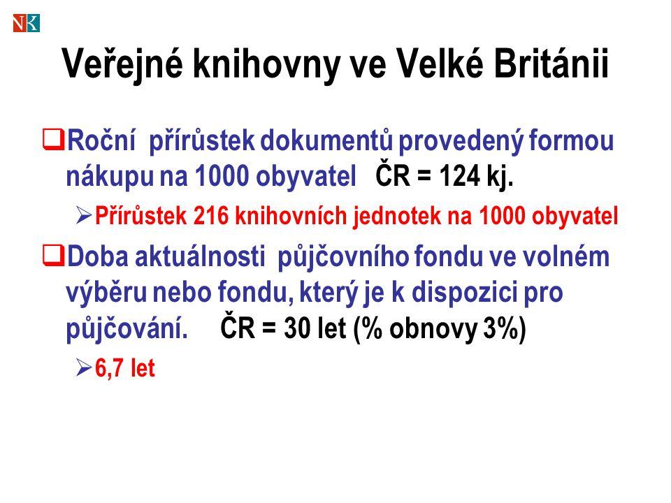 Veřejné knihovny ve Velké Británii  Roční přírůstek dokumentů provedený formou nákupu na 1000 obyvatel ČR = 124 kj.  Přírůstek 216 knihovních jednot