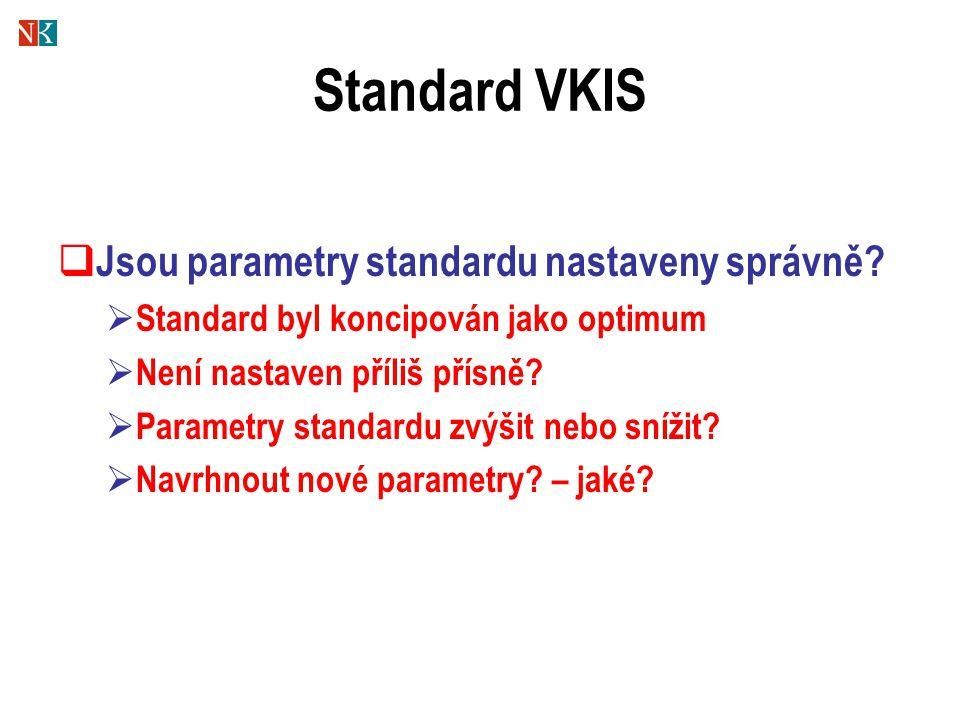 Standard VKIS  Jsou parametry standardu nastaveny správně?  Standard byl koncipován jako optimum  Není nastaven příliš přísně?  Parametry standard