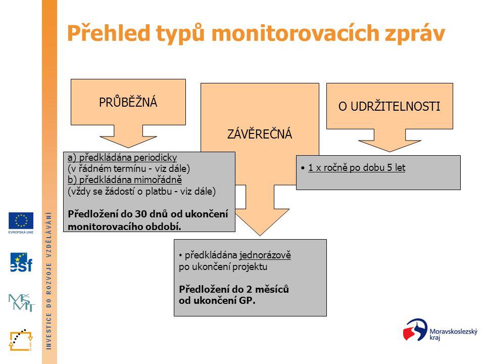 INVESTICE DO ROZVOJE VZDĚLÁVÁNÍ Předkládání průběžných MZ PERIODICKY předkládané MZ (řádná): Je potřeba rozlišovat mezi: a) první monitorovací zprávou (2 možnosti – viz dále) b) dalšími monitorovacími zprávami (co 6 měsíců) předkládány se žádostí o platbu, nebo bez žádosti o platbu MIMOŘÁDNĚ předkládané MZ: předkládány nejdříve po vyčerpání 60 % zálohy vždy je MZ předkládána se žádostí o platbu