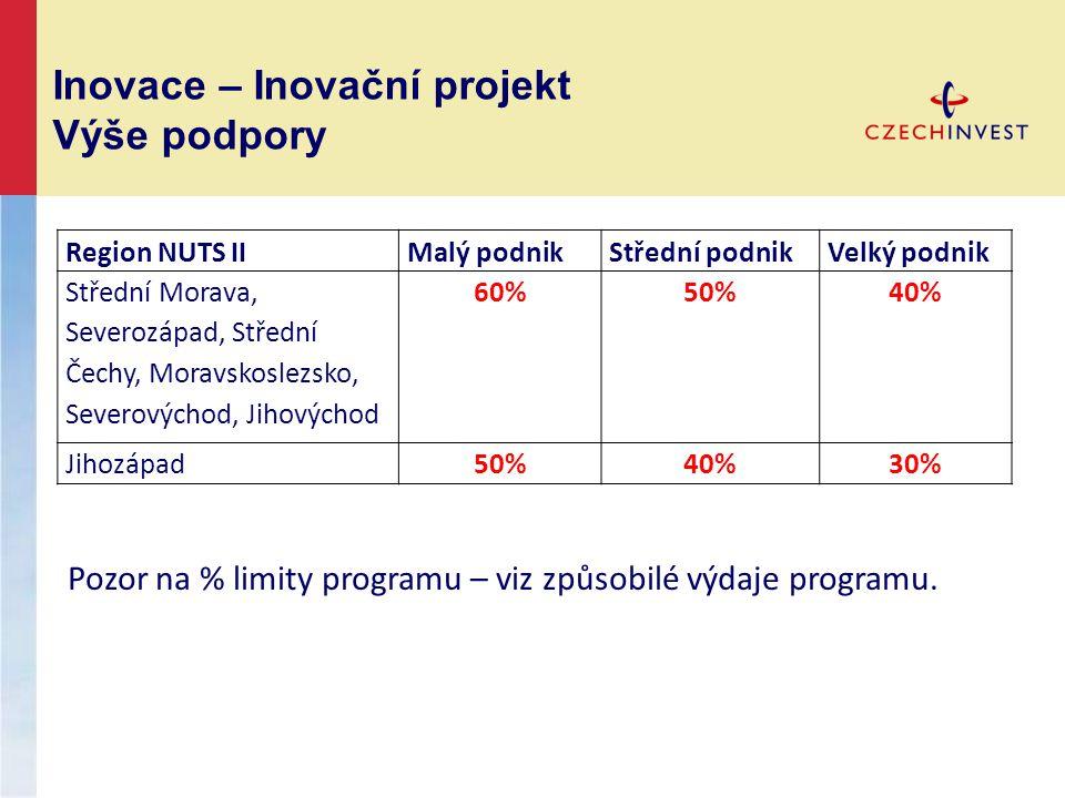Inovace – Inovační projekt Výše podpory Region NUTS IIMalý podnikStřední podnikVelký podnik Střední Morava, Severozápad, Střední Čechy, Moravskoslezsk