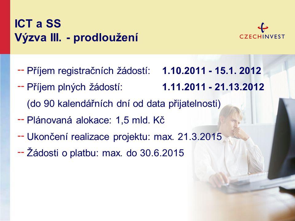 ╌ Příjem registračních žádostí: 1.10.2011 - 15.1. 2012 ╌ Příjem plných žádostí: 1.11.2011 - 21.13.2012 (do 90 kalendářních dní od data přijatelnosti)