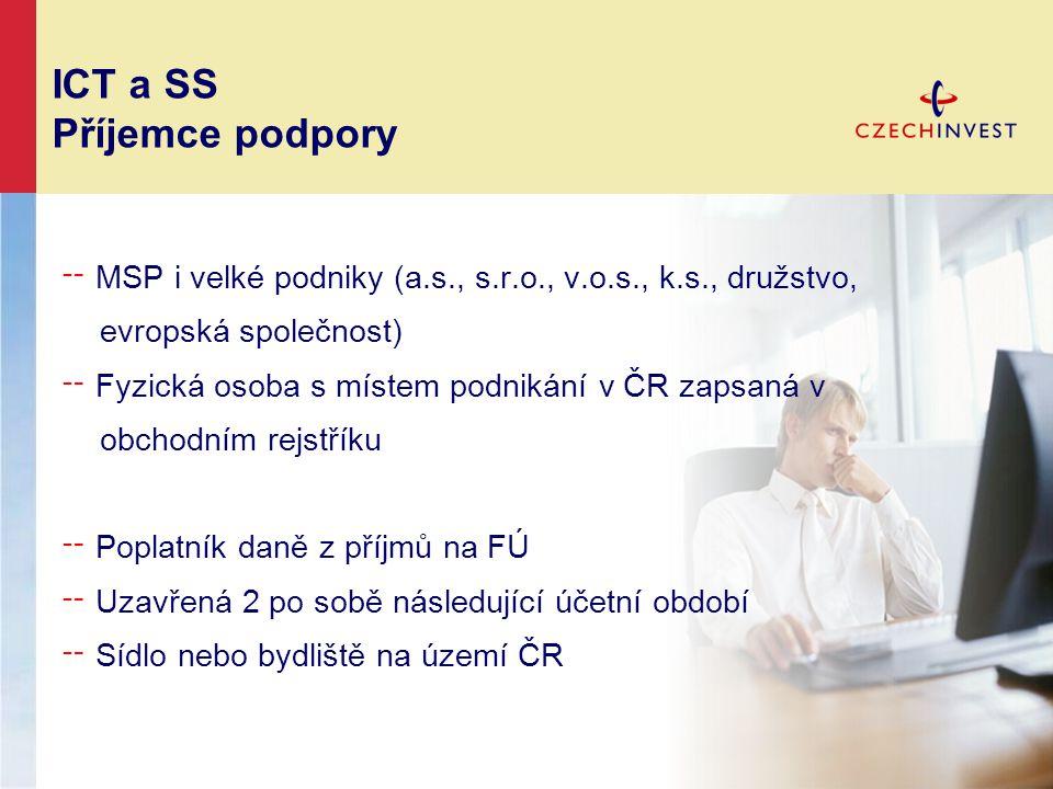 ╌ MSP i velké podniky (a.s., s.r.o., v.o.s., k.s., družstvo, evropská společnost) ╌ Fyzická osoba s místem podnikání v ČR zapsaná v obchodním rejstřík