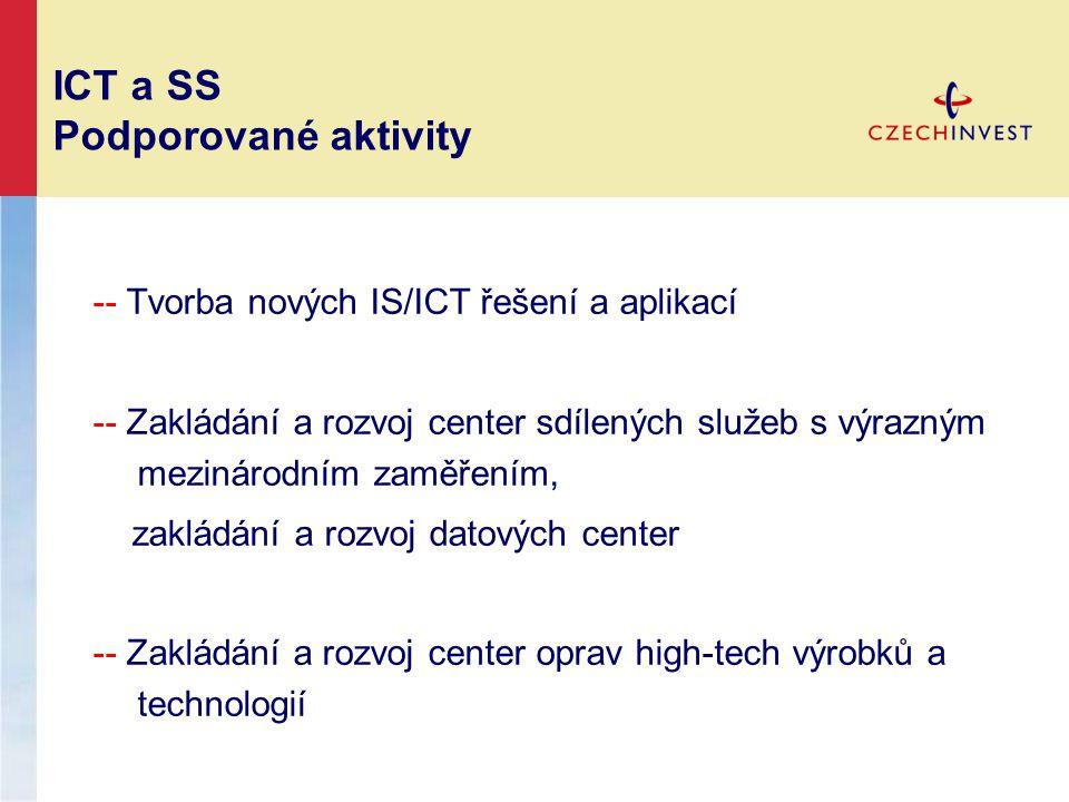 ICT a SS Podporované aktivity -- Tvorba nových IS/ICT řešení a aplikací -- Zakládání a rozvoj center sdílených služeb s výrazným mezinárodním zaměření