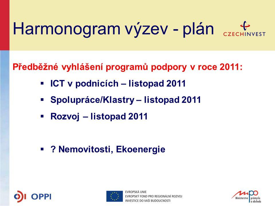 Harmonogram výzev - plán Předběžné vyhlášení programů podpory v roce 2011:  ICT v podnicích – listopad 2011  Spolupráce/Klastry – listopad 2011  Ro