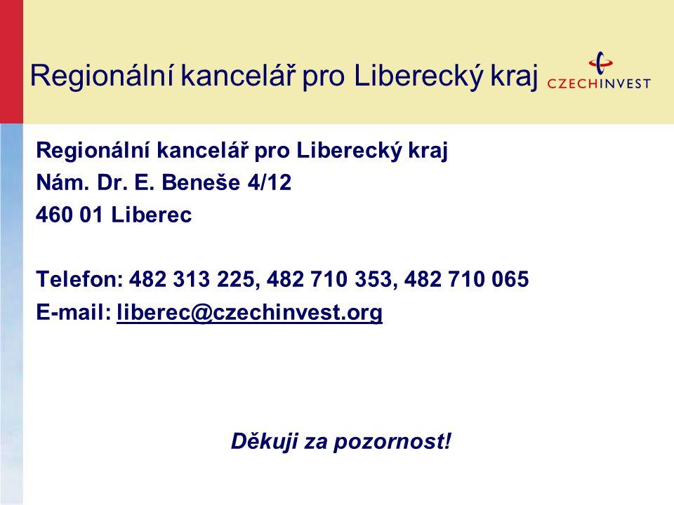 Regionální kancelář pro Liberecký kraj Nám. Dr. E. Beneše 4/12 460 01 Liberec Telefon: 482 313 225, 482 710 353, 482 710 065 E-mail: liberec@czechinve