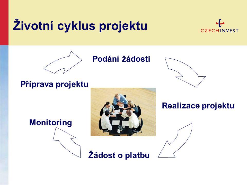 Životní cyklus projektu Podání žádosti Příprava projektu Realizace projektu Žádost o platbu