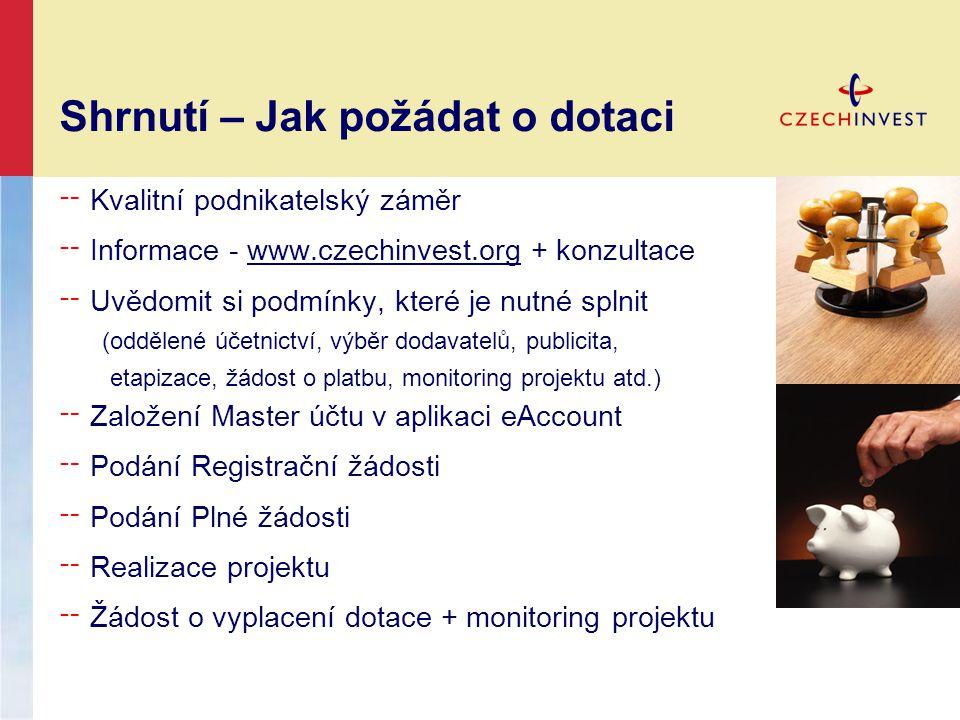 ╌ Kvalitní podnikatelský záměr ╌ Informace - www.czechinvest.org + konzultacewww.czechinvest.org ╌ Uvědomit si podmínky, které je nutné splnit (odděle