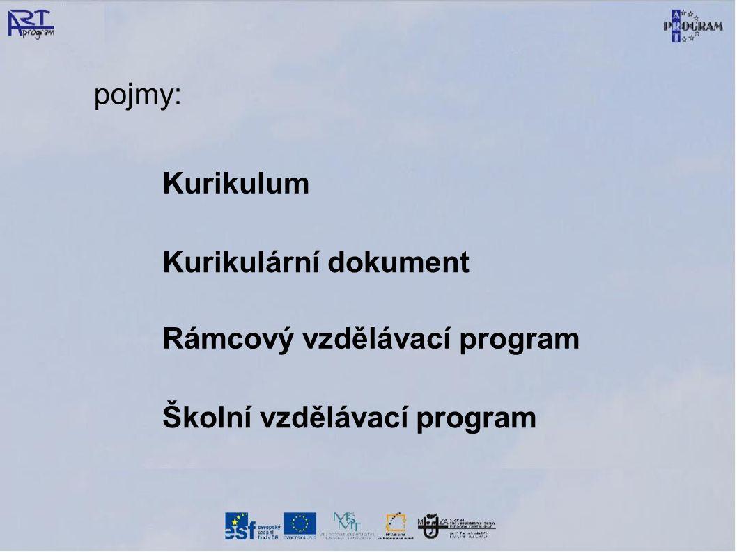 Kurikulum Kurikulární dokument Rámcový vzdělávací program Školní vzdělávací program pojmy: