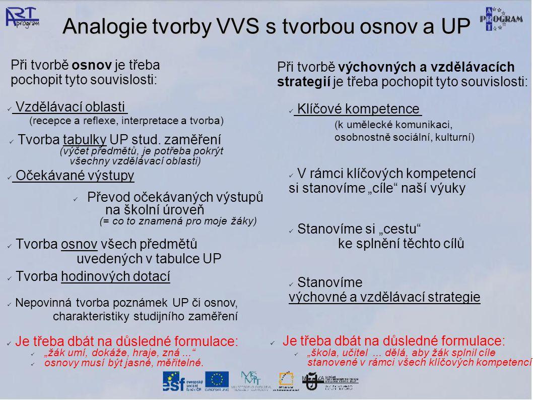 Analogie tvorby VVS s tvorbou osnov a UP Vzdělávací oblasti (recepce a reflexe, interpretace a tvorba) Při tvorbě osnov je třeba pochopit tyto souvisl